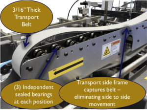 Interchangeable Bearing Bed Transports