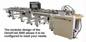 Kluge OmniFold 3000 Series Automatic Folding and Gluing System